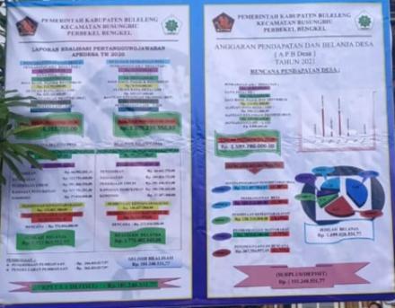 Informasi Penyelenggaraan Penerintah Desa